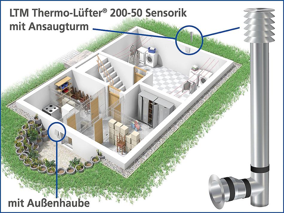 LTM: Frische Luft gegen feuchte Wände und Schimmel | IKZ