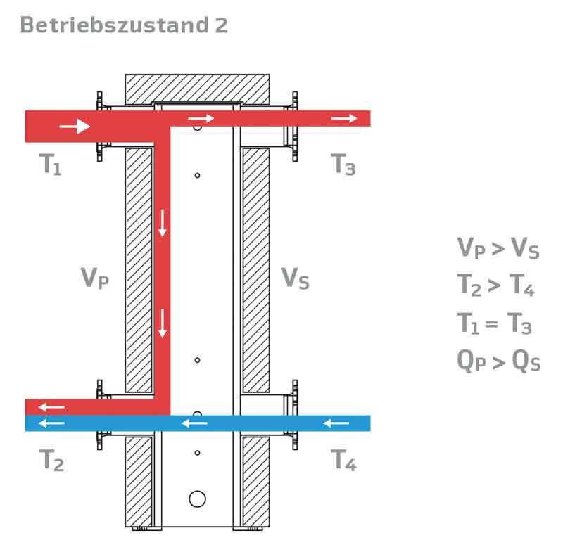 Erfreut Schaltplan Der Schalttafel Der Wasserpumpe Bilder ...