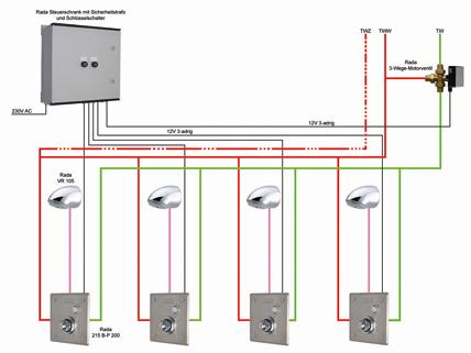 thermische desinfektion in ffentlichen duschbereichen elektronische systeml sung automatisiert. Black Bedroom Furniture Sets. Home Design Ideas