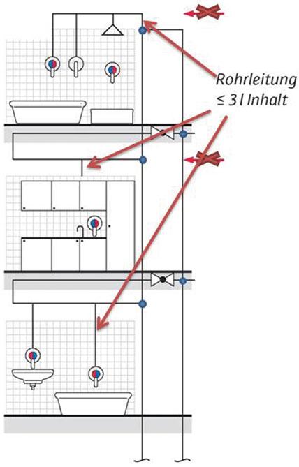 hocheffizienzpumpen f r trinkwarmwasser zirkulationsanlagen sicherheit und komfort bei geringem. Black Bedroom Furniture Sets. Home Design Ideas