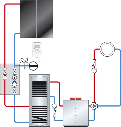 solarthermie im geb udebestand modernisierungskonzepte f r. Black Bedroom Furniture Sets. Home Design Ideas