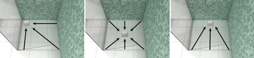 bodengleiche duschen sicher planen was gilt es bei der auswahl auslegung und abdichtung von. Black Bedroom Furniture Sets. Home Design Ideas