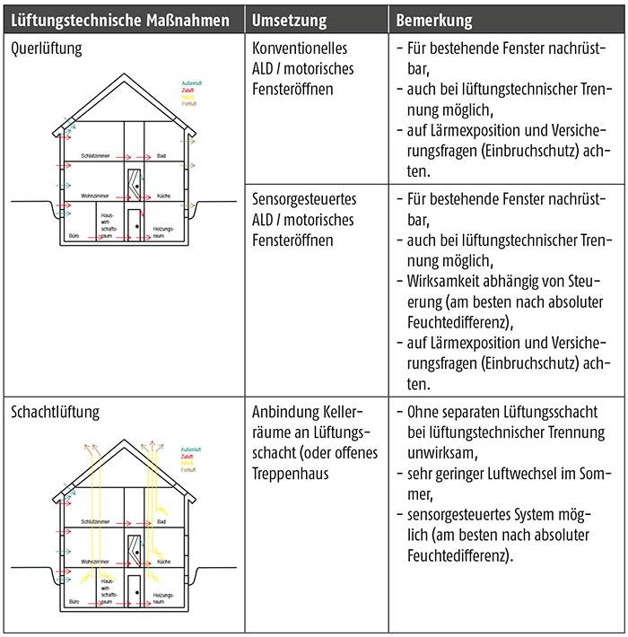 Niedlich Ford L9000 Schaltplan Für Heizsystem Bilder - Elektrische ...