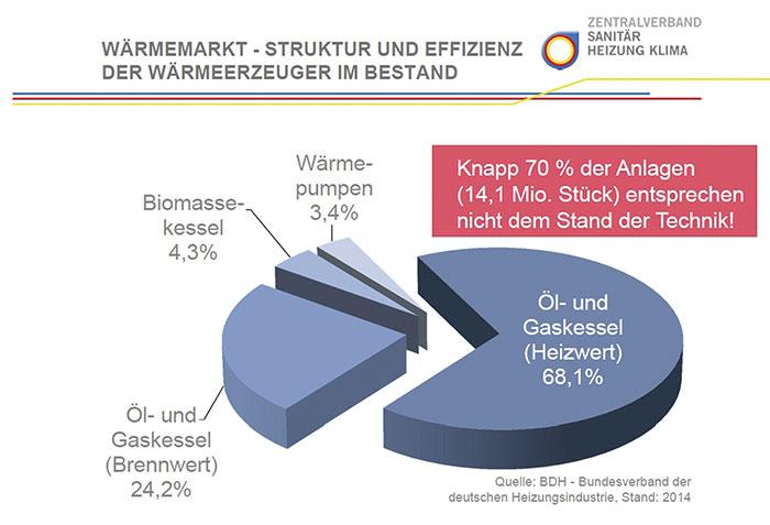 Gemütlich Hallo Effizienz Gaskessel Bilder - Elektrische ...