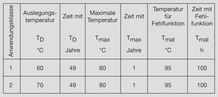 Fein Mathe Arbeitsblatt Mess Ideen - Gemischte Übungen ...