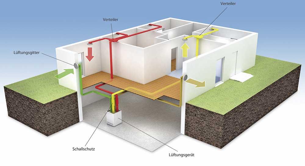 kwl wird teil des energiesystems markt bersicht zentrale wohnungsl ftungsanlagen mit. Black Bedroom Furniture Sets. Home Design Ideas