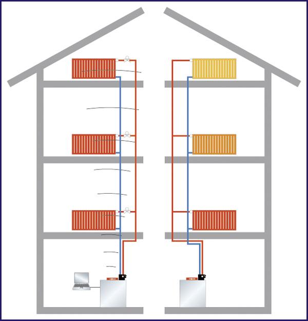 worauf bei der energetischen sanierung zu achten ist der bundesverband ffentlich bestellter. Black Bedroom Furniture Sets. Home Design Ideas