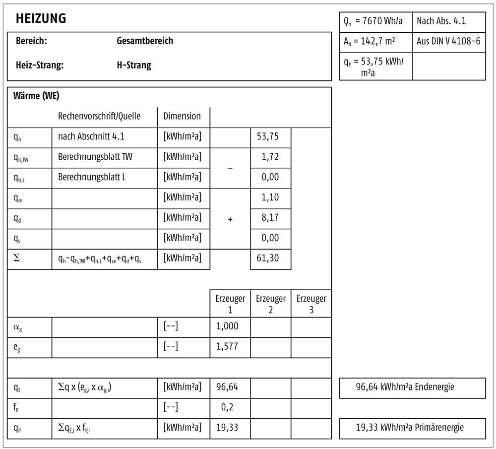 pelletkessel mit aktuellen kennwerten berechnen din standardwerte warum berechnungen daneben. Black Bedroom Furniture Sets. Home Design Ideas