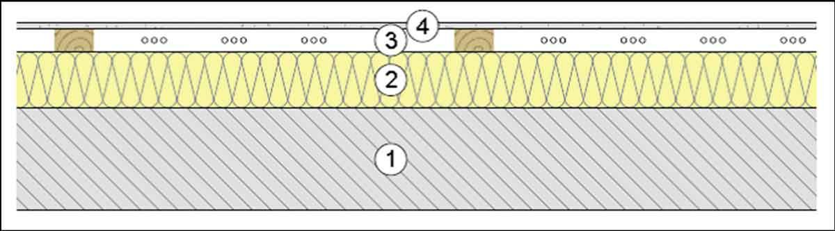 messen oder berechnen wie man die isolationsqualit t. Black Bedroom Furniture Sets. Home Design Ideas