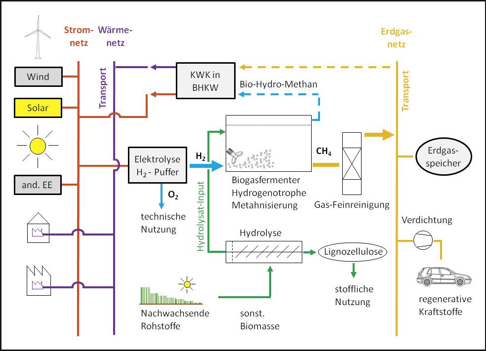 Großartig 83 Einfache Elektrische Haus Schaltplan Fotoinspirationen ...