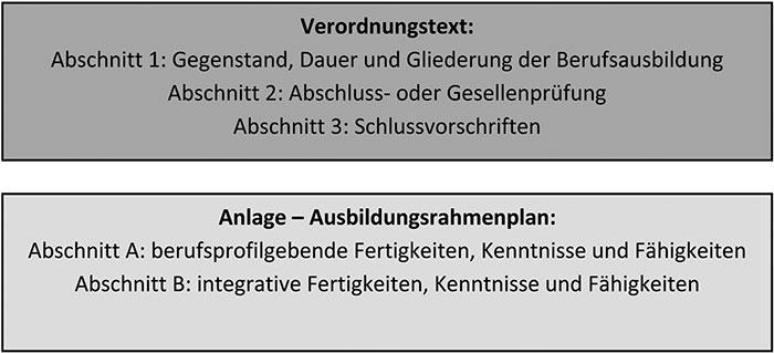 Schön Lebenslauf Mit Fähigkeiten Abschnitt Zeitgenössisch ...