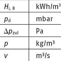 Berechnungsgrundlagen zur Dimensionierung der Leitungsanlage von ...