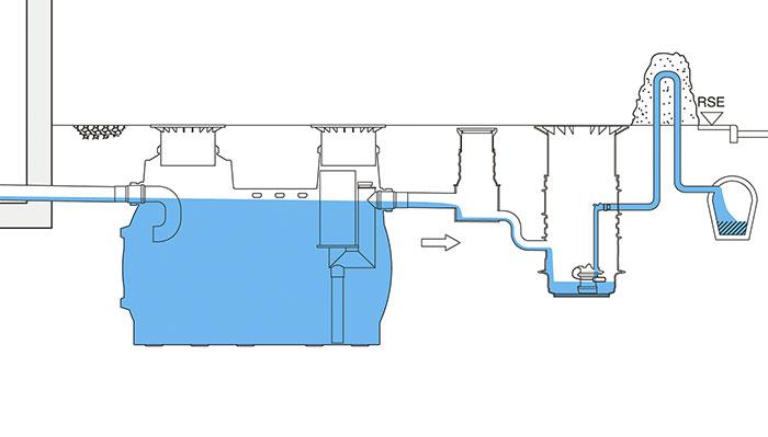 Top Sortenreines Abwasser vorgeschrieben | IKZ JG79