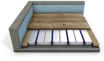 jupiter heizsysteme gmbh flexible wohlf hlw rme ikz. Black Bedroom Furniture Sets. Home Design Ideas