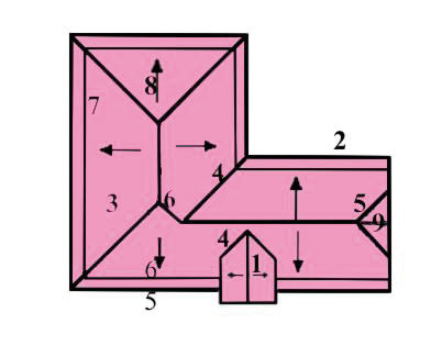 dachformen und bezeichnungen am dach ikz. Black Bedroom Furniture Sets. Home Design Ideas