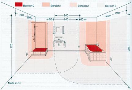 leser fragen experten antworten tipps und ratschl ge f r die shk praxis ikz. Black Bedroom Furniture Sets. Home Design Ideas