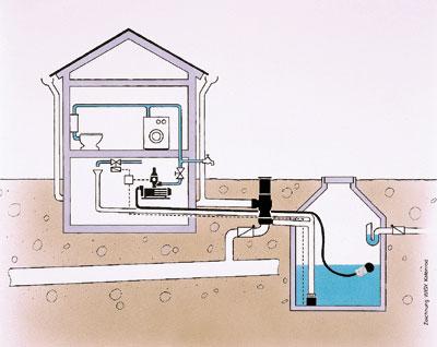 Captivating Bild 1: Anlage Zur Regenwassernutzung Mit Erdspeicher Aus Beton,  Vorgeschaltetem Wirbelfeinfilter, Beruhigtem Zulauf, Schwimmender Entnahme,  Überlauf Mit ...