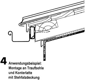Kastendachrinne balkon  IKZ-HAUSTECHNIK