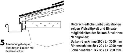 Gut bekannt IKZ-HAUSTECHNIK FS51