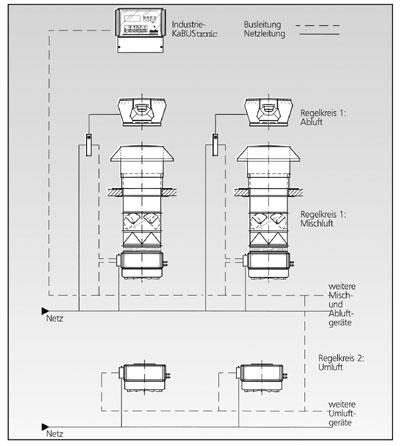 lufterhitzer auslegung klimaanlage und heizung zu hause. Black Bedroom Furniture Sets. Home Design Ideas