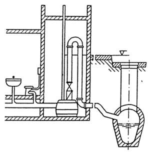 Beliebt Hebeanlagen zur Förderung von Schmutzwasser (Fäkalien) PN82