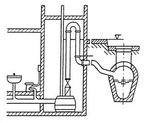 Super Hebeanlagen zur Förderung von Schmutzwasser (Fäkalien) LH68