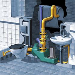 Berühmt Hebeanlagen zur Förderung von Schmutzwasser (Fäkalien) SU96