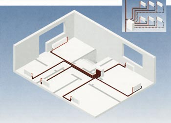 trinkwasserinstallationen und heizk rperanbindungen einzelanschluss oder ringleitung. Black Bedroom Furniture Sets. Home Design Ideas