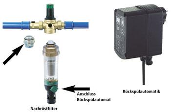 Gut gemocht Filterung von Trinkwasser im Ein- und Mehrfamilienhaus YB42