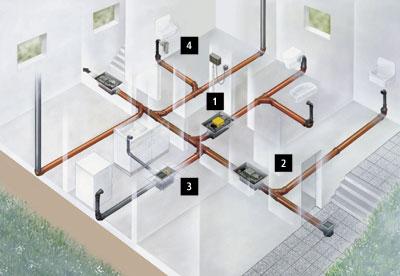 sicherheit und leichtes handling mit r ckstauverschl ssen. Black Bedroom Furniture Sets. Home Design Ideas