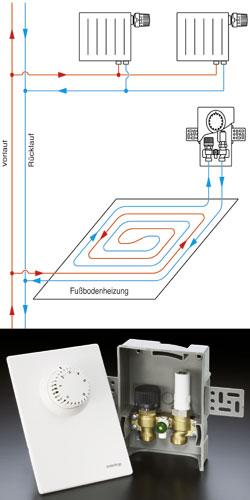Armaturen zur Regelung einzelner Fußbodenheizkreise